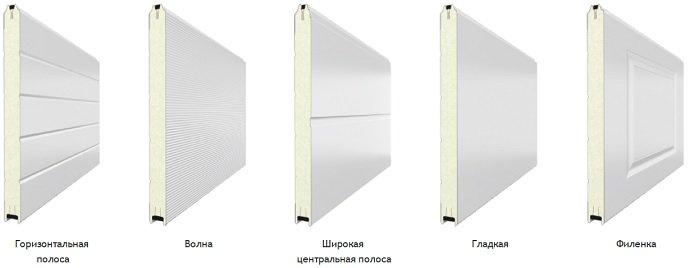 Структура панелий для ворот RSD01