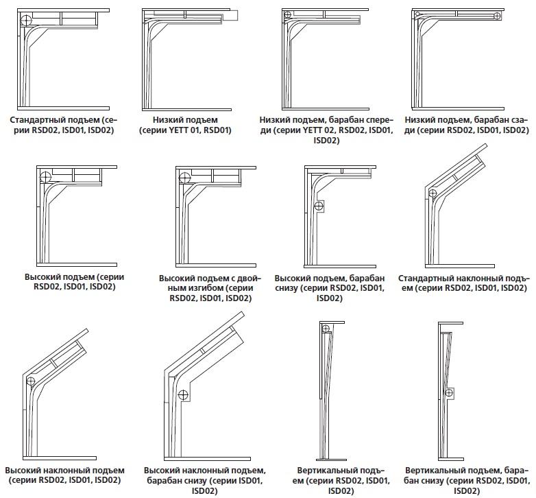 Вертикальные гаражные ворота своими руками 56