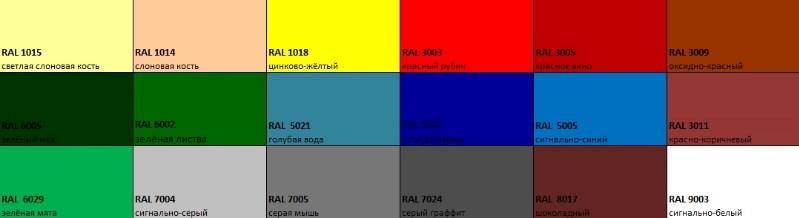 цветные ворота профлист